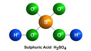 Acid sunfuric đậm đặc